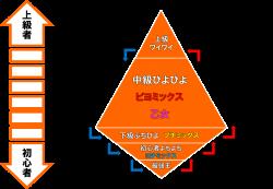 4b99c6d74acbd39494f46845c63d7594